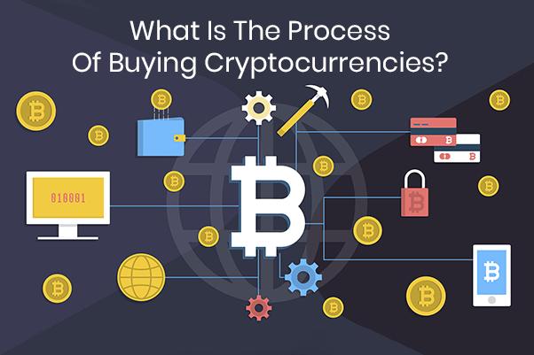 Buying Cryptocurrencies