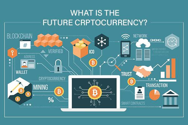 Future Cryptocurrency